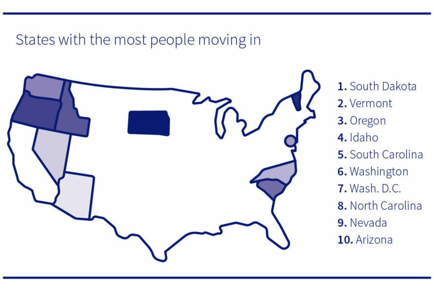 states with the most people moving in