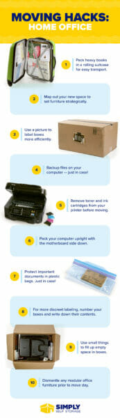 50 Home Office Moving Hacks [Infographics] | ecogreenlove